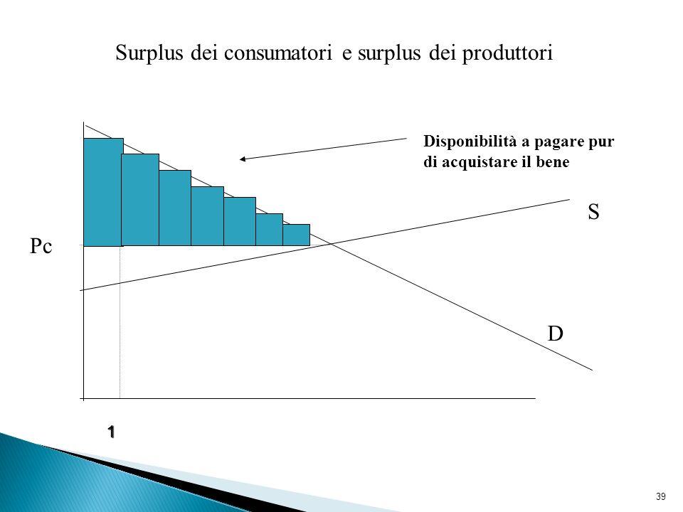 39 Surplus dei consumatori e surplus dei produttori D S Pc Disponibilità a pagare pur di acquistare il bene 1