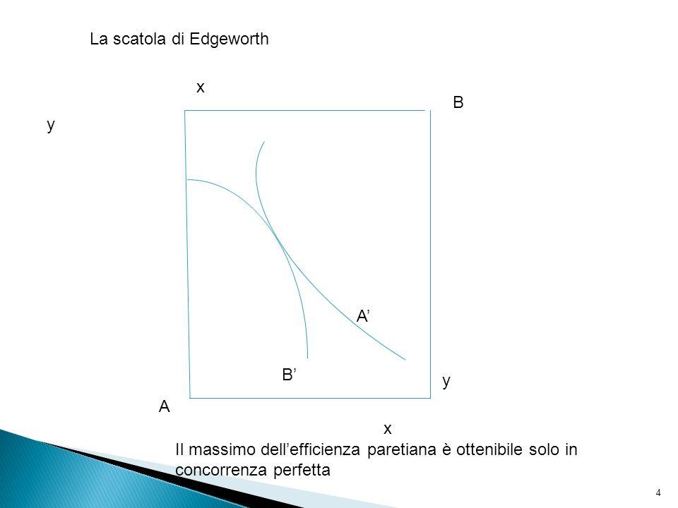 4 La scatola di Edgeworth A B y x x y A B Il massimo dellefficienza paretiana è ottenibile solo in concorrenza perfetta