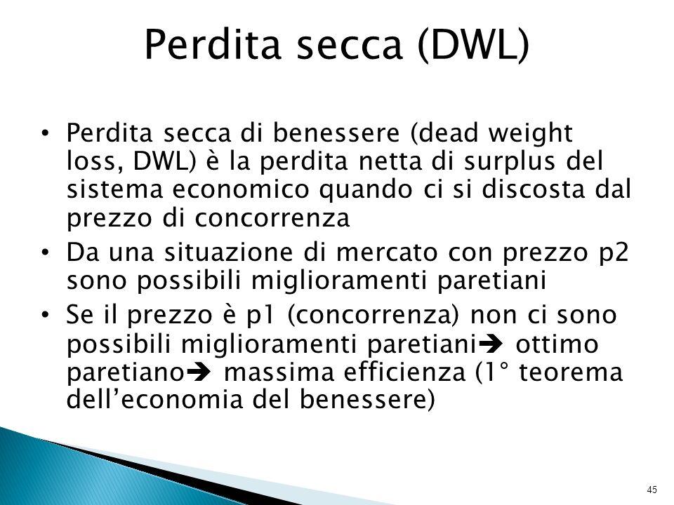 45 Perdita secca (DWL) Perdita secca di benessere (dead weight loss, DWL) è la perdita netta di surplus del sistema economico quando ci si discosta da