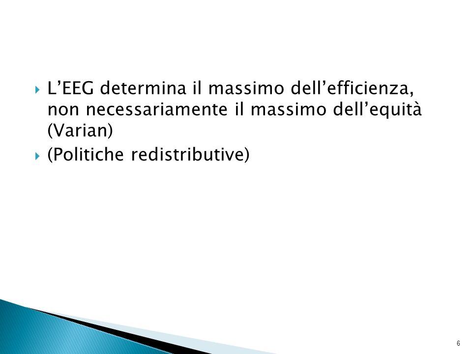 LEEG determina il massimo dellefficienza, non necessariamente il massimo dellequità (Varian) (Politiche redistributive) 6