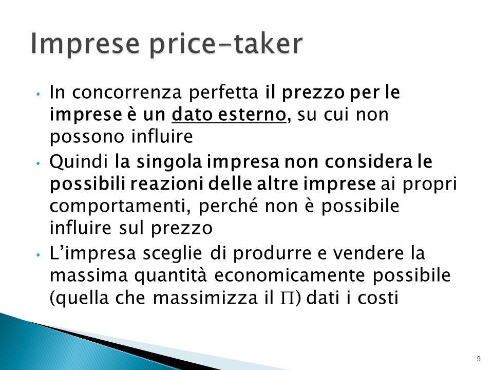 In concorrenza perfetta il prezzo per le imprese è un dato esterno, su cui non possono influire Quindi la singola impresa non considera le possibili r