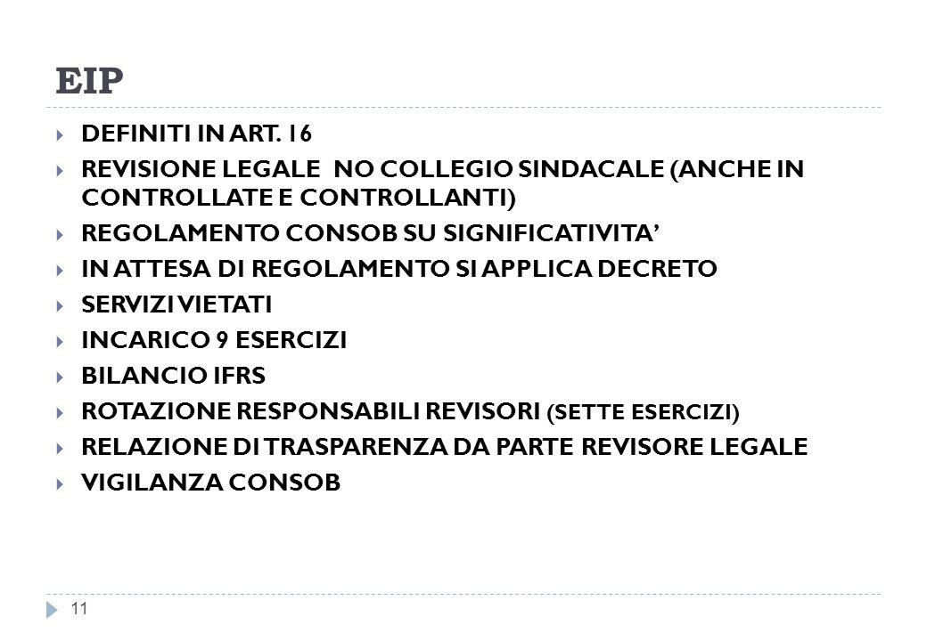 EIP 11 DEFINITI IN ART.