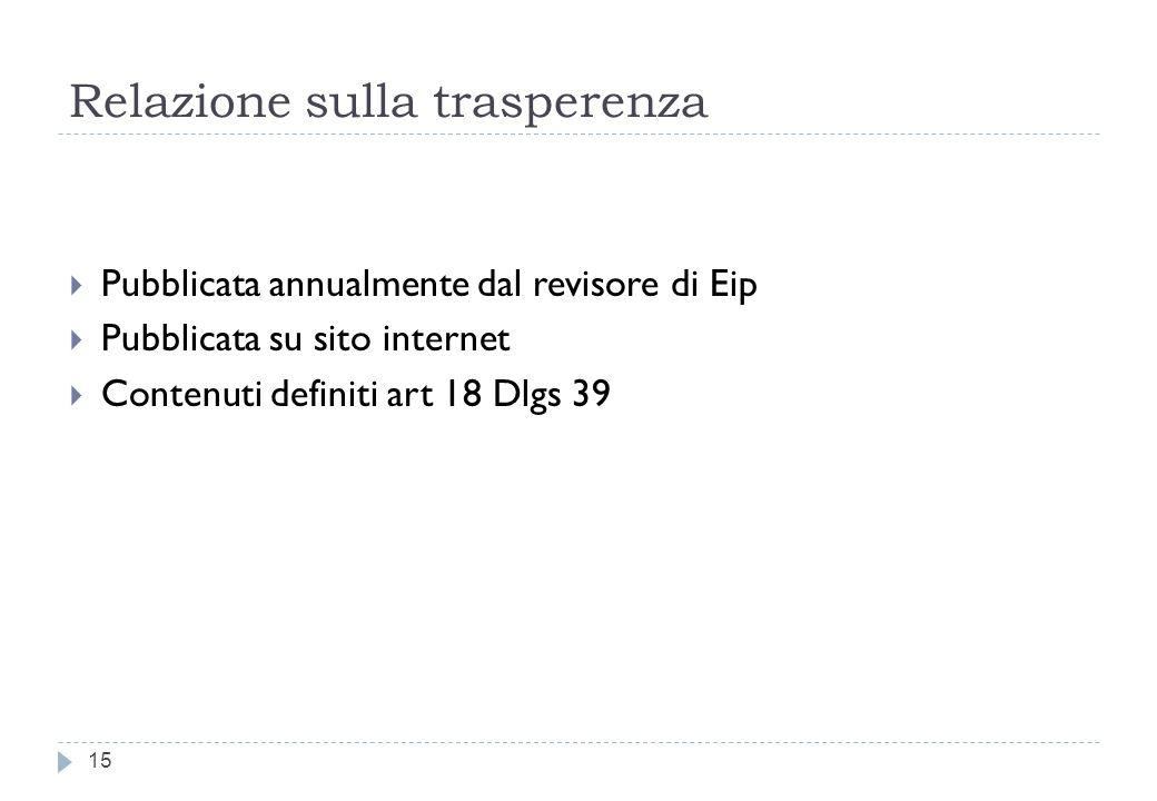 Relazione sulla trasperenza 15 Pubblicata annualmente dal revisore di Eip Pubblicata su sito internet Contenuti definiti art 18 Dlgs 39