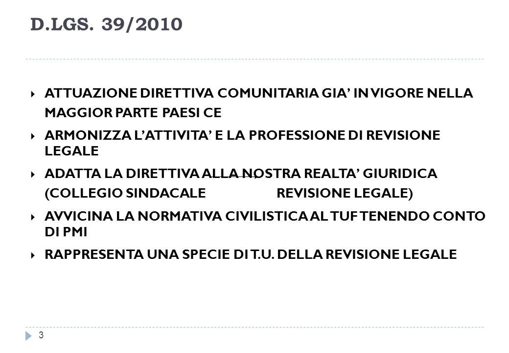 Indipendenza negli Eip 14 Conferma annuale scritta del revisore Discussione con organo di controllo per valutazione rischi indipendenza