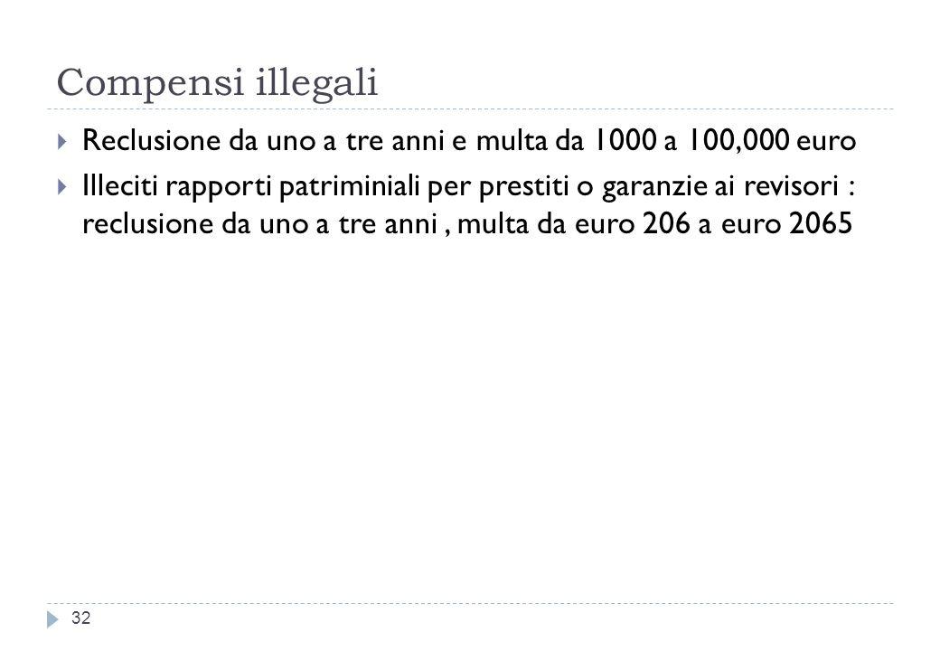 Compensi illegali 32 Reclusione da uno a tre anni e multa da 1000 a 100,000 euro Illeciti rapporti patriminiali per prestiti o garanzie ai revisori : reclusione da uno a tre anni, multa da euro 206 a euro 2065