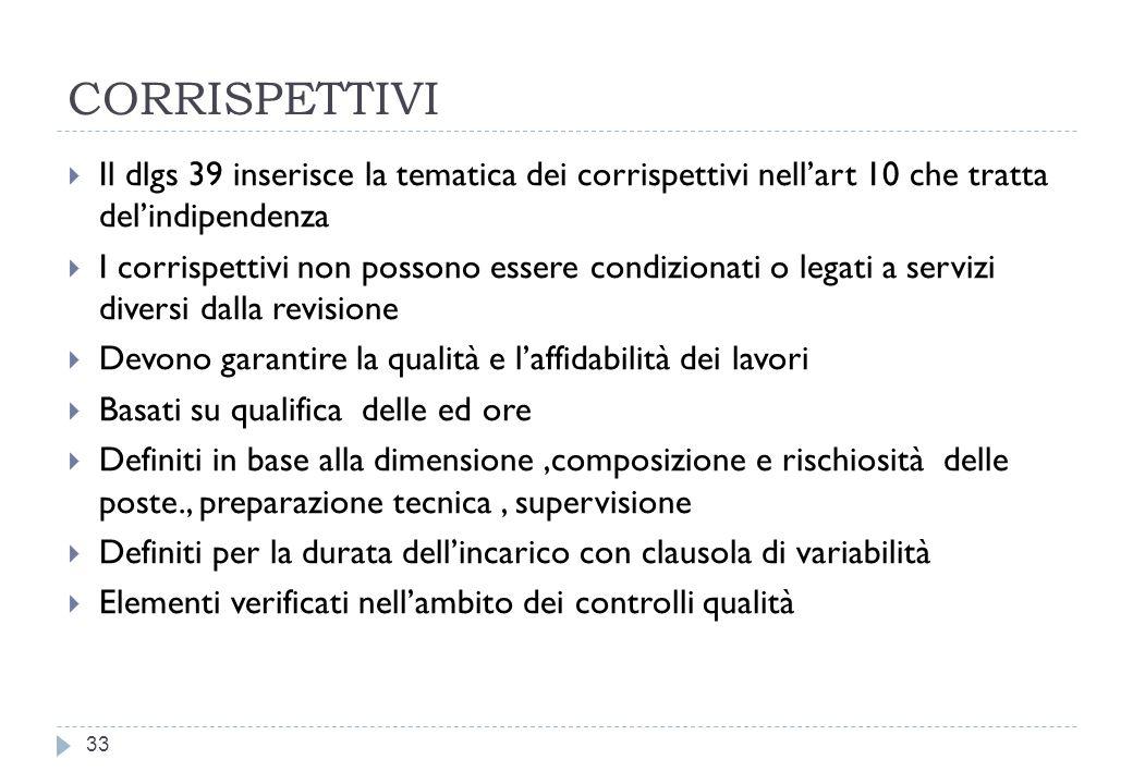 CORRISPETTIVI 33 Il dlgs 39 inserisce la tematica dei corrispettivi nellart 10 che tratta delindipendenza I corrispettivi non possono essere condizionati o legati a servizi diversi dalla revisione Devono garantire la qualità e laffidabilità dei lavori Basati su qualifica delle ed ore Definiti in base alla dimensione,composizione e rischiosità delle poste., preparazione tecnica, supervisione Definiti per la durata dellincarico con clausola di variabilità Elementi verificati nellambito dei controlli qualità