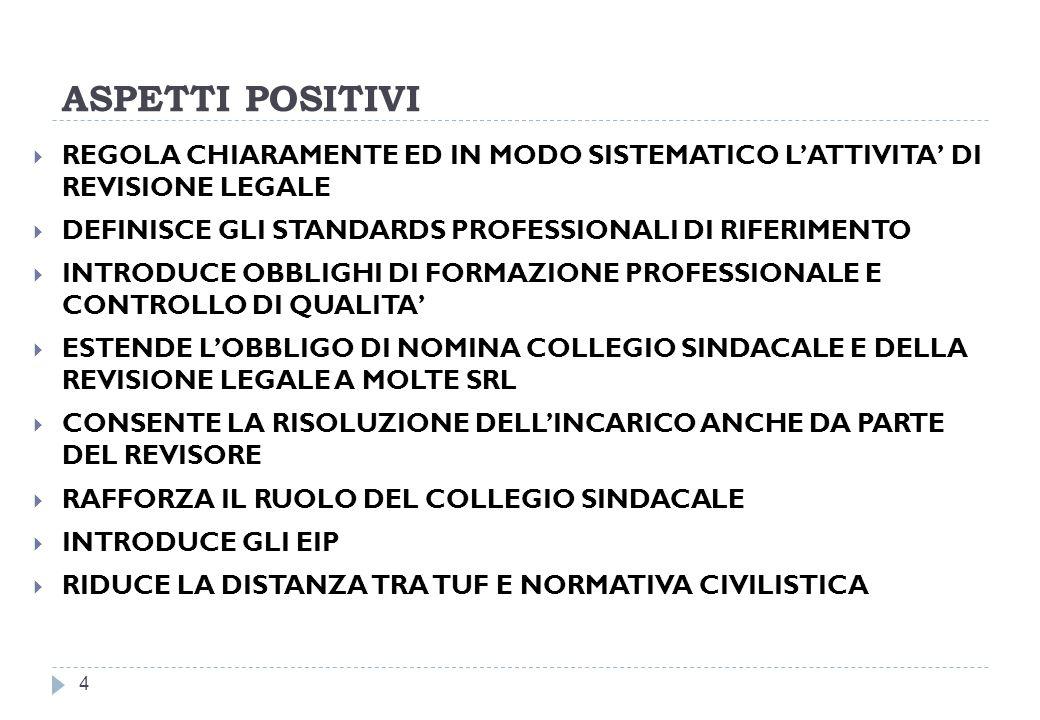 ASPETTI POSITIVI 4 REGOLA CHIARAMENTE ED IN MODO SISTEMATICO LATTIVITA DI REVISIONE LEGALE DEFINISCE GLI STANDARDS PROFESSIONALI DI RIFERIMENTO INTRODUCE OBBLIGHI DI FORMAZIONE PROFESSIONALE E CONTROLLO DI QUALITA ESTENDE LOBBLIGO DI NOMINA COLLEGIO SINDACALE E DELLA REVISIONE LEGALE A MOLTE SRL CONSENTE LA RISOLUZIONE DELLINCARICO ANCHE DA PARTE DEL REVISORE RAFFORZA IL RUOLO DEL COLLEGIO SINDACALE INTRODUCE GLI EIP RIDUCE LA DISTANZA TRA TUF E NORMATIVA CIVILISTICA