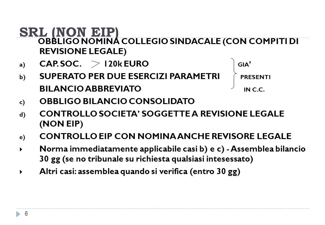 INCARICHI REVISIONE LEGALE 17 DECRETO APPLICABILE ANCHE IN ATTESA DI DECRETI ATTUATIVI SRL (NON EIP) NON ASSOGGETTATA PRECEDENTEMENTE A REVISIONE LEGALE E SENZA COLLEGIO SINDACALE ASSEMBLEA BILANCIO O TRENTA GIORNI SUCCESSIVI NOMINA COLLEGIO SINDACALE (CON REVISIONE LEGALE) – INCARICO TRIENNALE SRL EIP NON ASSOGGETTATA PRECEDENTEMENTE A COLLEGIO SINDACALE E REVISIONE ASSEMBLEA BILANCIO O TRENTA GIORNI SUCCESSIVI NOMINA COLLEGIO SINDACALE (TRIENNALE) E REVISIONE LEGALE (NOVENNALE) – SFASARE INCARICHI