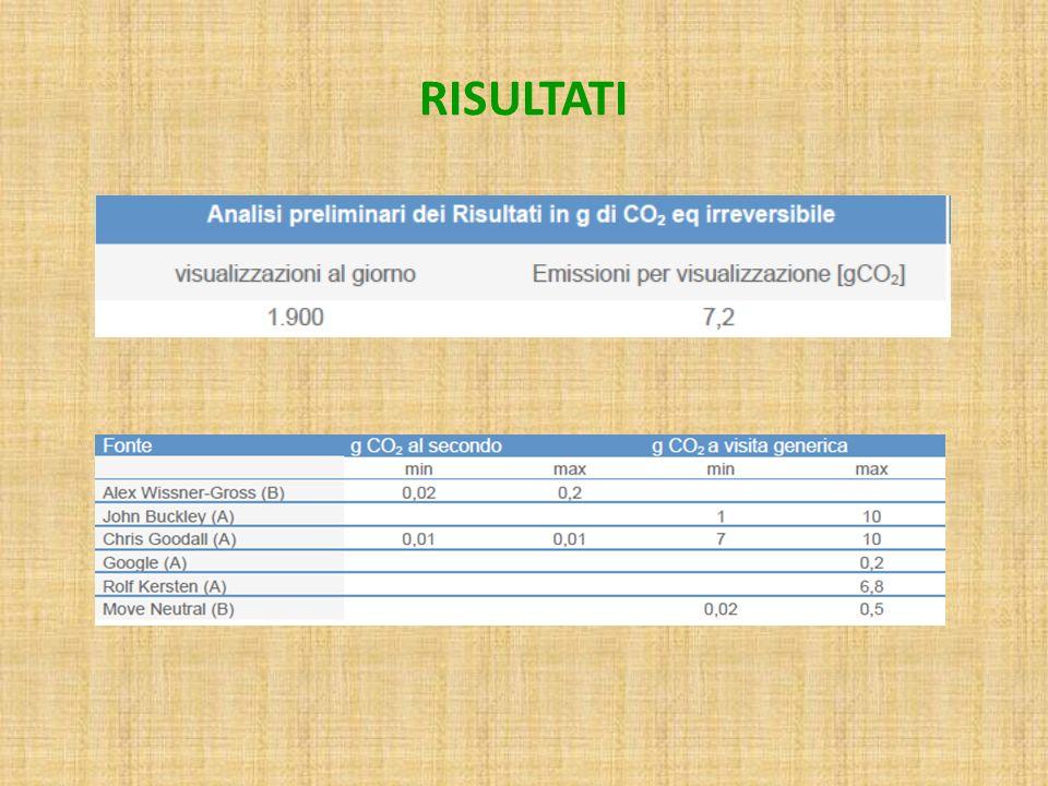 SOLUZIONI DI GREEN ECONOMY NEL WEB Quali possono essere le soluzioni per la realizzazione di un Green Web.