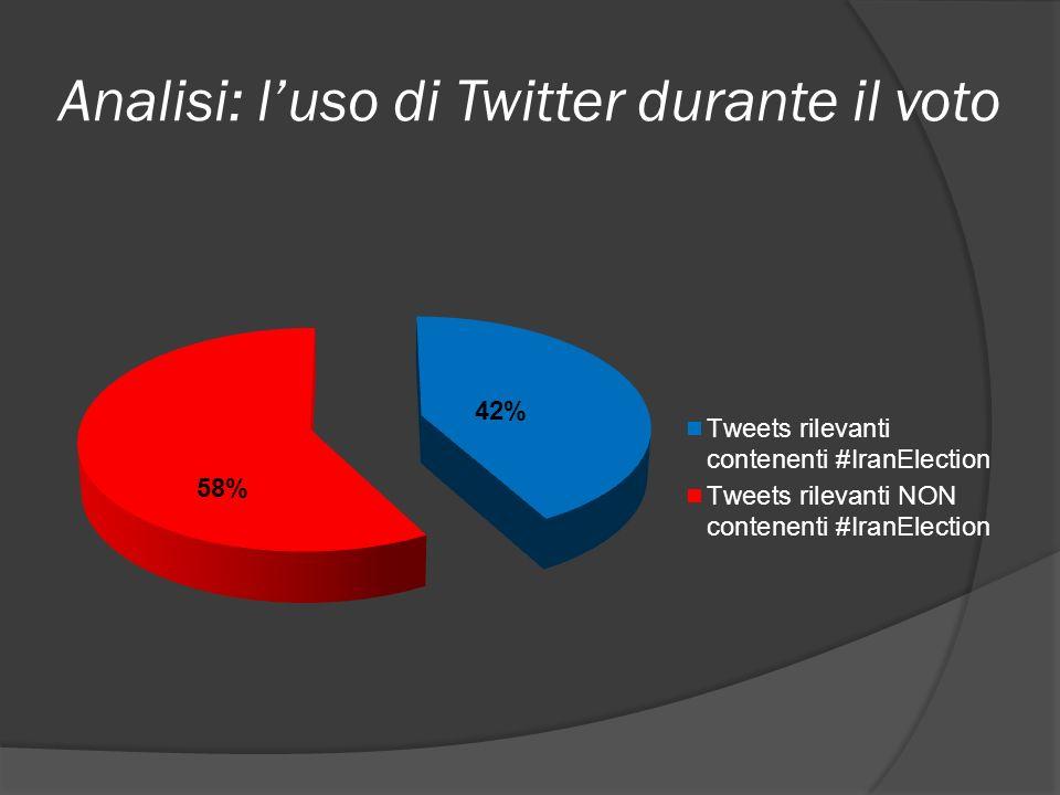Analisi: luso di Twitter durante il voto Parola-chiaveTweet Ahmadinejad1.765 Basiji3.295 Gr88151.038 Iran903.193 IranElection857.401 Iranian9.929 Kham