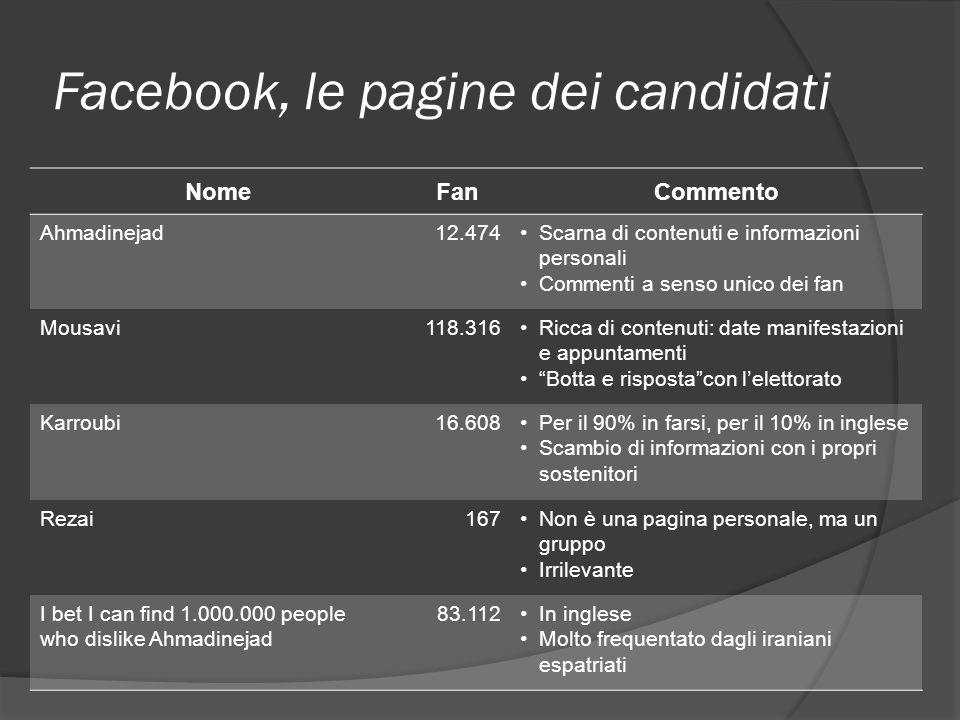 Facebook, le pagine dei candidati NomeFanCommento Ahmadinejad12.474Scarna di contenuti e informazioni personali Commenti a senso unico dei fan Mousavi118.316Ricca di contenuti: date manifestazioni e appuntamenti Botta e rispostacon lelettorato Karroubi16.608Per il 90% in farsi, per il 10% in inglese Scambio di informazioni con i propri sostenitori Rezai167Non è una pagina personale, ma un gruppo Irrilevante I bet I can find 1.000.000 people who dislike Ahmadinejad 83.112In inglese Molto frequentato dagli iraniani espatriati