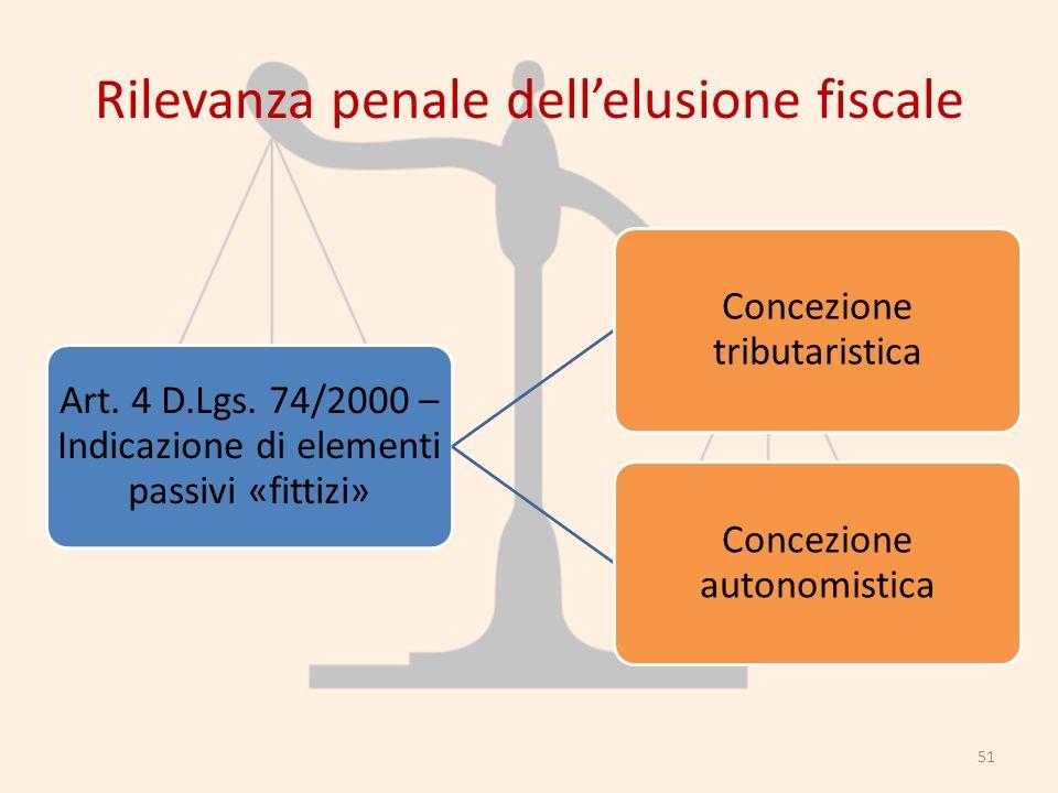 Rilevanza penale dellelusione fiscale 51 Art. 4 D.Lgs. 74/2000 – Indicazione di elementi passivi «fittizi» Concezione tributaristica Concezione autono