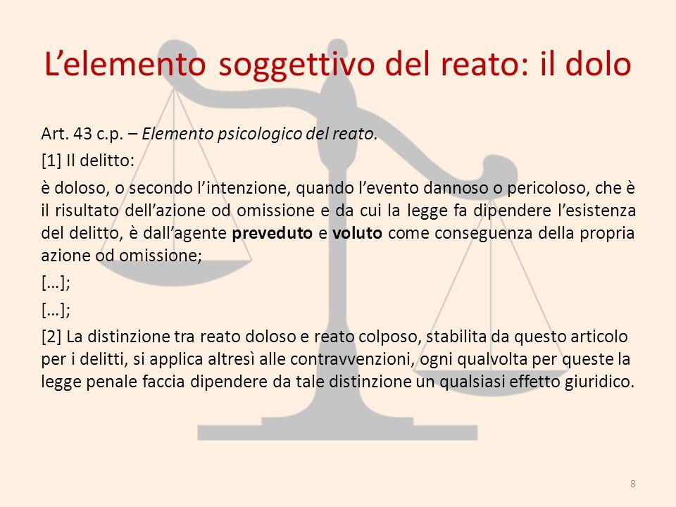 Lelemento soggettivo del reato: il dolo Art. 43 c.p. – Elemento psicologico del reato. [1] Il delitto: è doloso, o secondo lintenzione, quando levento