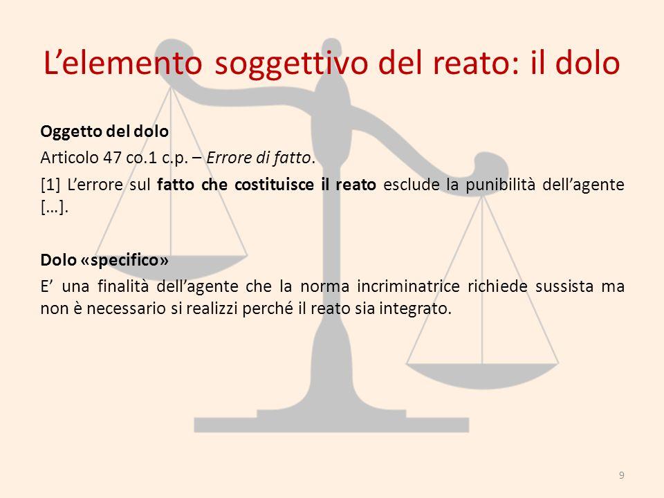 Lelemento soggettivo del reato: il dolo Oggetto del dolo Articolo 47 co.1 c.p. – Errore di fatto. [1] Lerrore sul fatto che costituisce il reato esclu