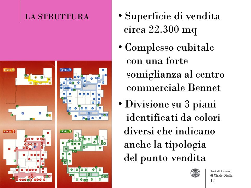 LA STRUTTURA Superficie di vendita circa 22.300 mq Complesso cubitale con una forte somiglianza al centro commerciale Bennet Divisione su 3 piani iden