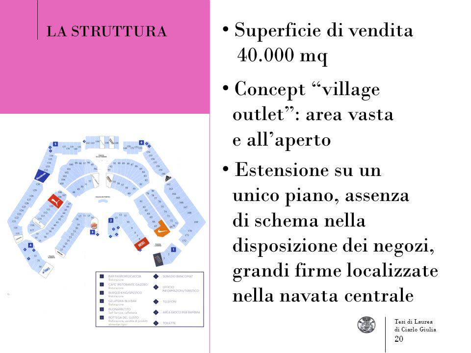 LA STRUTTURA Superficie di vendita 40.000 mq Concept village outlet: area vasta e allaperto Estensione su un unico piano, assenza di schema nella disp