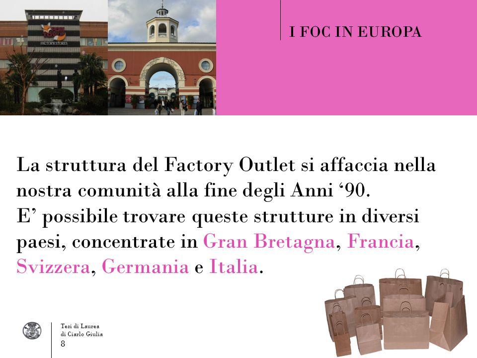 I FOC IN EUROPA La struttura del Factory Outlet si affaccia nella nostra comunità alla fine degli Anni 90. E possibile trovare queste strutture in div