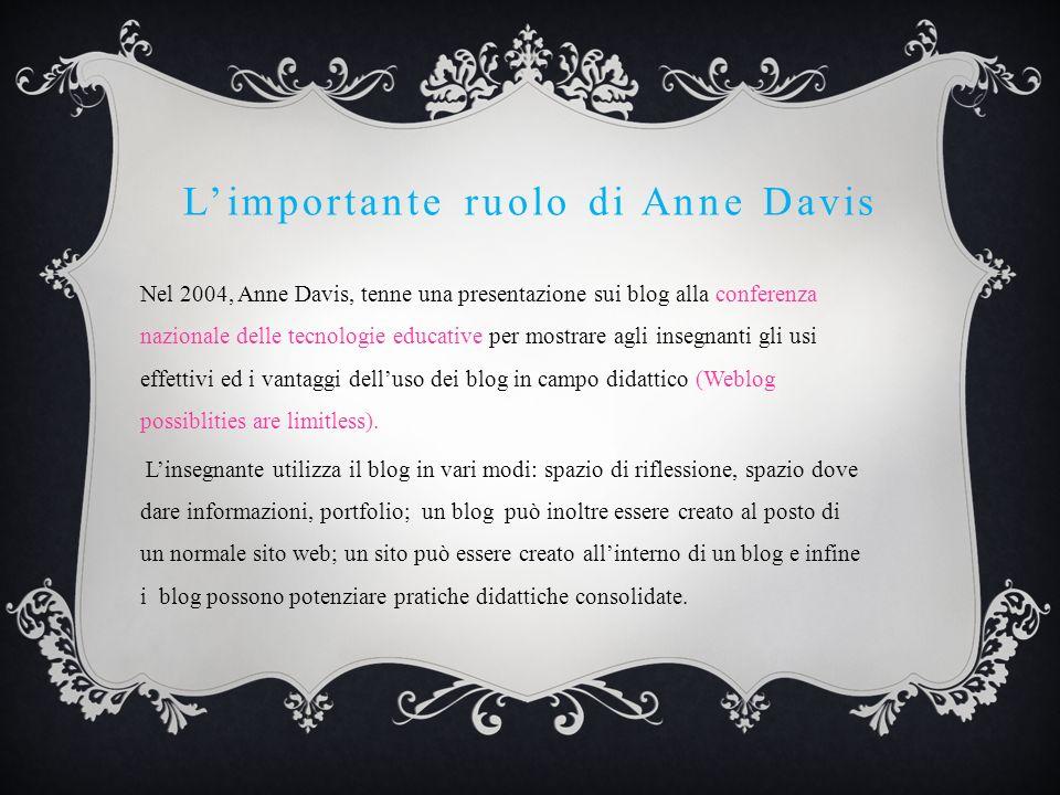 Nel 2004, Anne Davis, tenne una presentazione sui blog alla conferenza nazionale delle tecnologie educative per mostrare agli insegnanti gli usi effettivi ed i vantaggi delluso dei blog in campo didattico (Weblog possiblities are limitless).