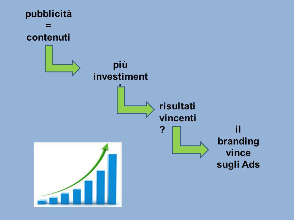 pubblicità = contenuti più investiment i risultati vincenti il branding vince sugli Ads