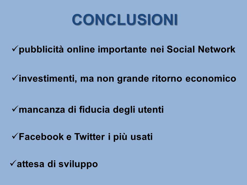 pubblicità online importante nei Social Network investimenti, ma non grande ritorno economico mancanza di fiducia degli utenti Facebook e Twitter i più usati attesa di sviluppo