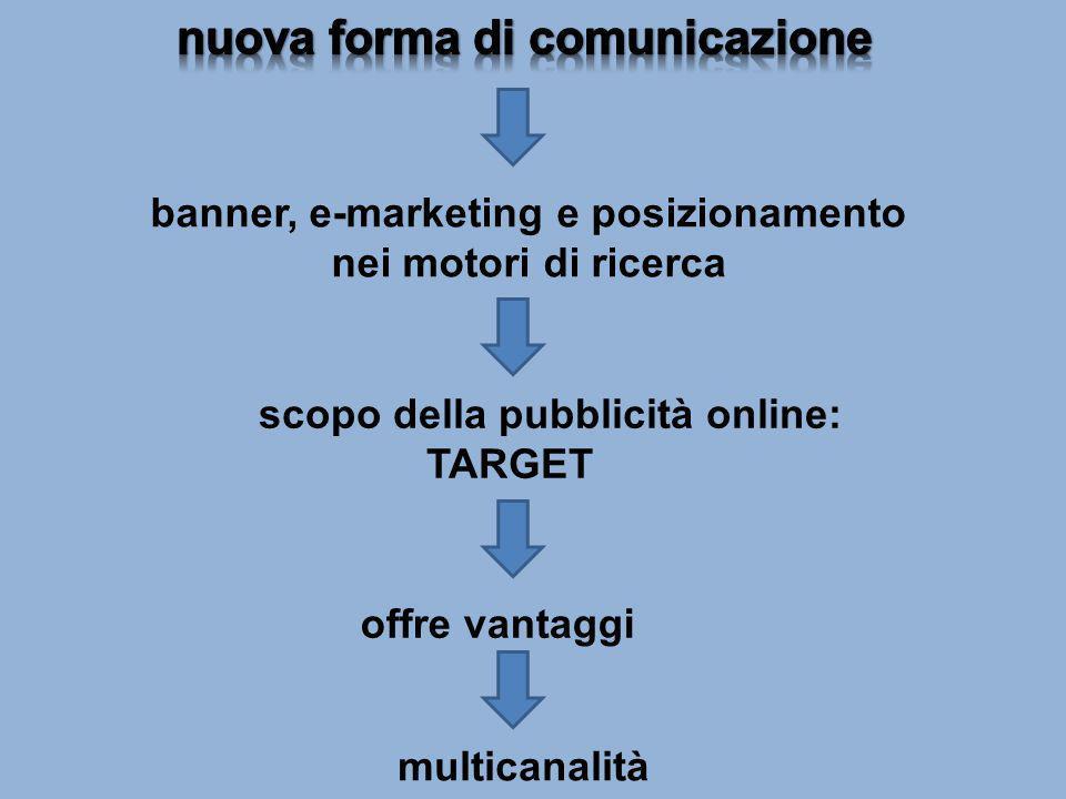 banner, e-marketing e posizionamento nei motori di ricerca scopo della pubblicità online: TARGET multicanalità offre vantaggi