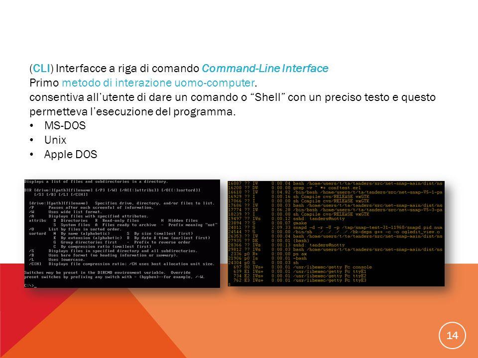 14 (CLI) Interfacce a riga di comando Command-Line Interface Primo metodo di interazione uomo-computer. consentiva allutente di dare un comando o Shel