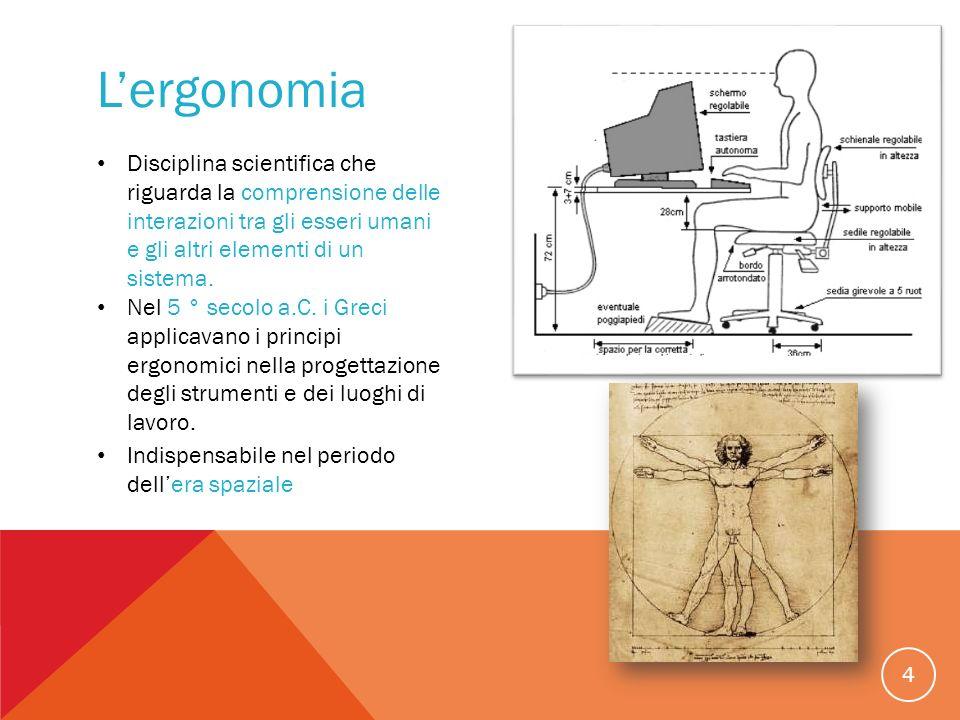 4 Lergonomia Disciplina scientifica che riguarda la comprensione delle interazioni tra gli esseri umani e gli altri elementi di un sistema. Nel 5 ° se