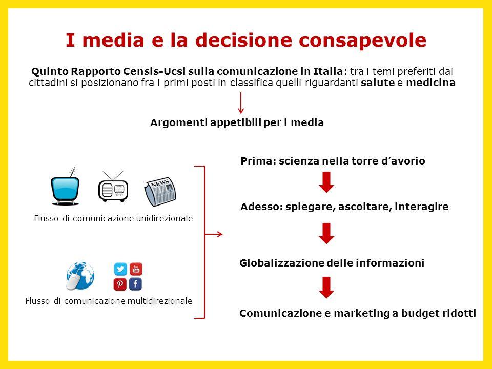 I media e la decisione consapevole Quinto Rapporto Censis-Ucsi sulla comunicazione in Italia: tra i temi preferiti dai cittadini si posizionano fra i