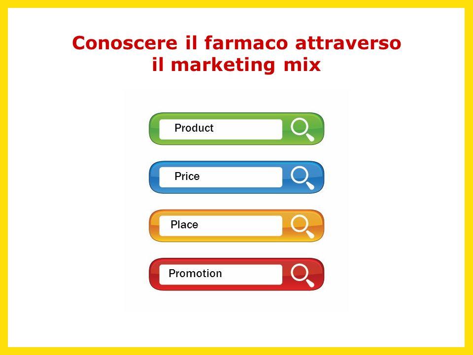 Conoscere il farmaco attraverso il marketing mix Product Price Place Promotion