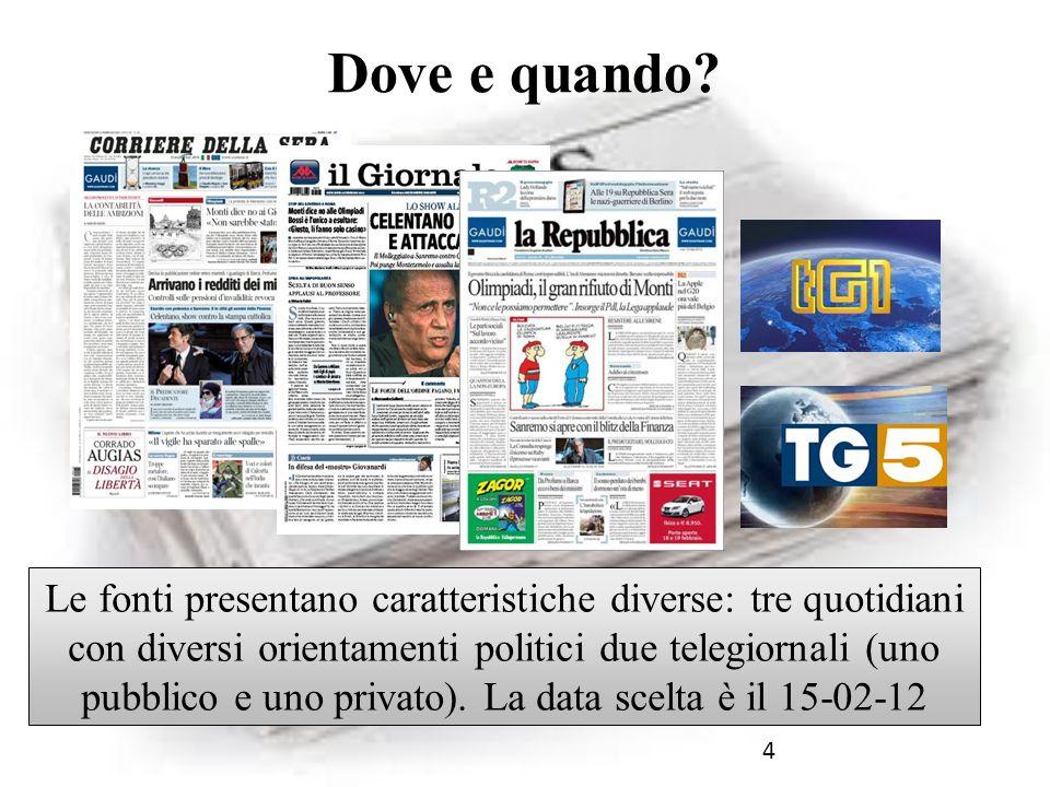 15 Political balance in the news L equilibrio politico può essere rispettato seguendo la prospettiva del sistema o nella prospettiva della routine dei media