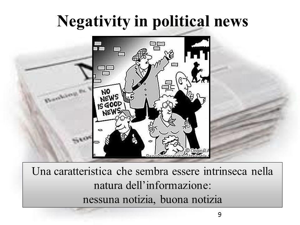 10 Negativity in political news Le notizie espresse in modo negativo sono maggiori rispetto a quelle positive; in effetti queste agiscono in qualche modo sul lettore