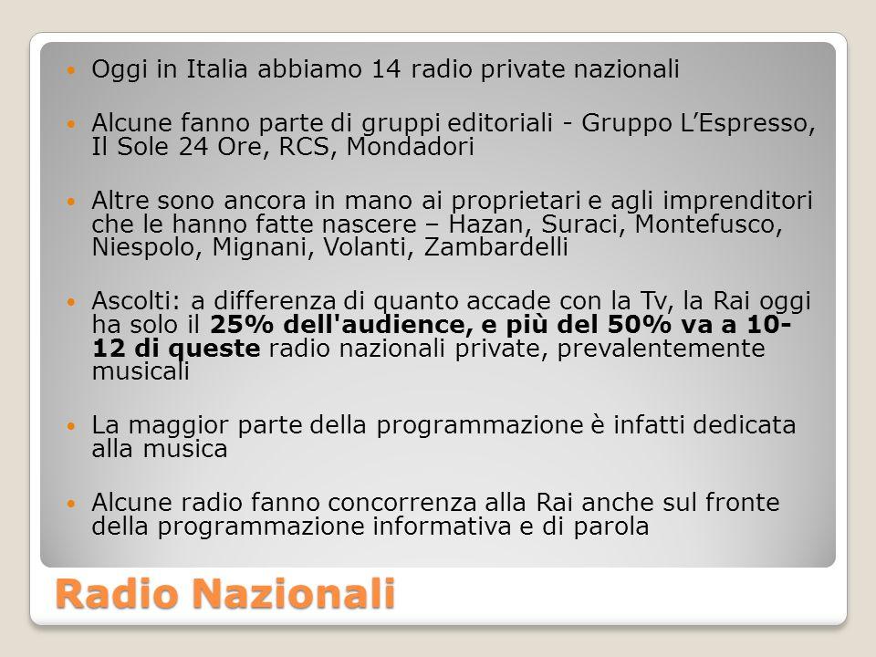 Radio Nazionali Oggi in Italia abbiamo 14 radio private nazionali Alcune fanno parte di gruppi editoriali - Gruppo LEspresso, Il Sole 24 Ore, RCS, Mondadori Altre sono ancora in mano ai proprietari e agli imprenditori che le hanno fatte nascere – Hazan, Suraci, Montefusco, Niespolo, Mignani, Volanti, Zambardelli Ascolti: a differenza di quanto accade con la Tv, la Rai oggi ha solo il 25% dell audience, e più del 50% va a 10- 12 di queste radio nazionali private, prevalentemente musicali La maggior parte della programmazione è infatti dedicata alla musica Alcune radio fanno concorrenza alla Rai anche sul fronte della programmazione informativa e di parola