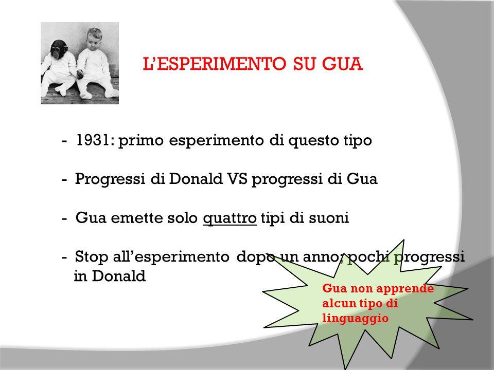 LESPERIMENTO SU GUA - 1931: primo esperimento di questo tipo - Progressi di Donald VS progressi di Gua - Gua emette solo quattro tipi di suoni - Stop