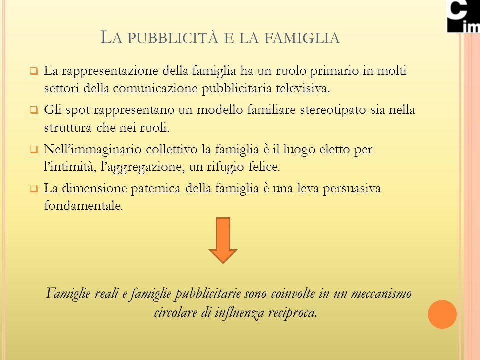 L A PUBBLICITÀ E LA FAMIGLIA La rappresentazione della famiglia ha un ruolo primario in molti settori della comunicazione pubblicitaria televisiva. Gl