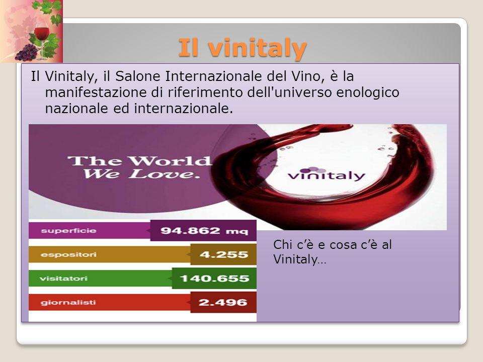 Il vinitaly Il Vinitaly, il Salone Internazionale del Vino, è la manifestazione di riferimento dell'universo enologico nazionale ed internazionale. Ch