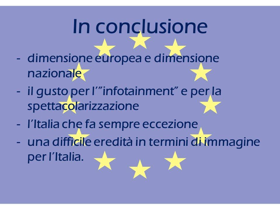 In conclusione -dimensione europea e dimensione nazionale -il gusto per linfotainment e per la spettacolarizzazione -lItalia che fa sempre eccezione -una difficile eredità in termini di immagine per lItalia.