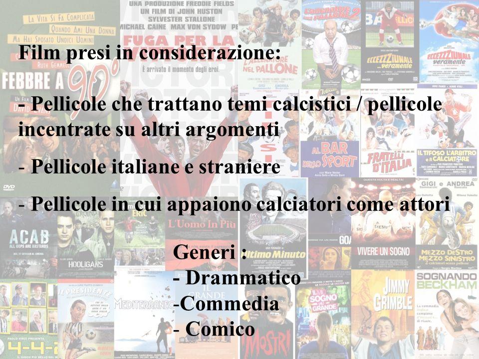Film presi in considerazione: - Pellicole che trattano temi calcistici / pellicole incentrate su altri argomenti - Pellicole italiane e straniere - Pe