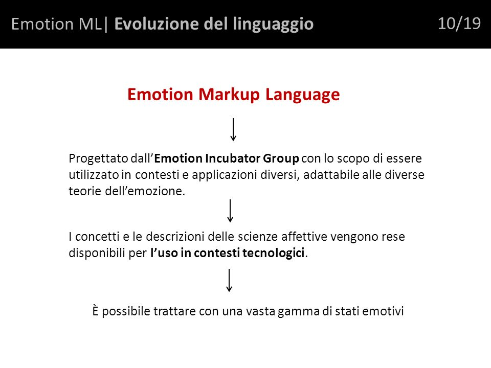 Emotion ML| Evoluzione del linguaggio 10/19 Emotion Markup Language Progettato dallEmotion Incubator Group con lo scopo di essere utilizzato in contesti e applicazioni diversi, adattabile alle diverse teorie dellemozione.
