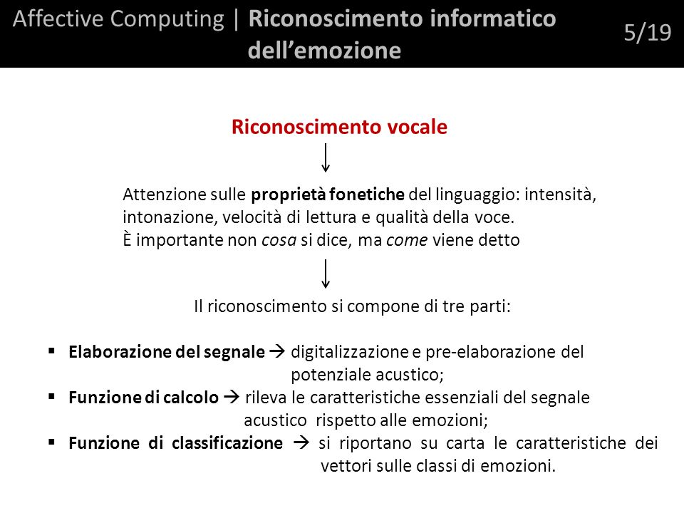 Affective Computing | Riconoscimento informatico dellemozione 5/19 Riconoscimento vocale Attenzione sulle proprietà fonetiche del linguaggio: intensità, intonazione, velocità di lettura e qualità della voce.