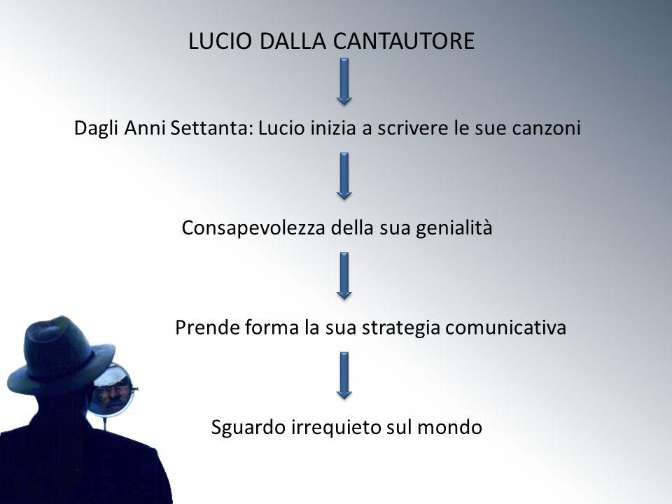 LUCIO DALLA CANTAUTORE Dagli Anni Settanta: Lucio inizia a scrivere le sue canzoni Consapevolezza della sua genialità Prende forma la sua strategia co