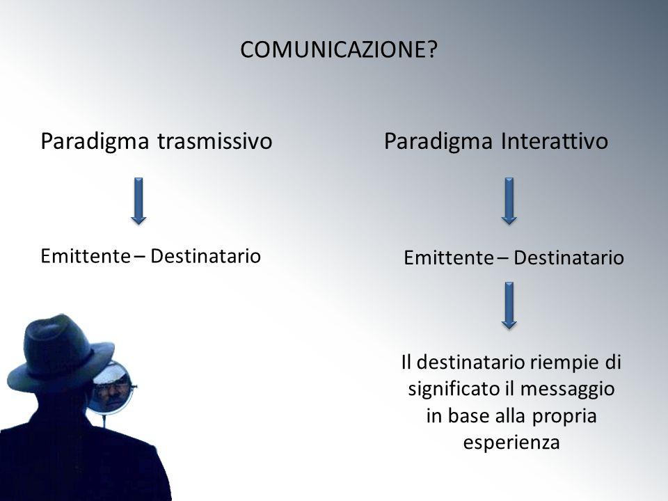 COMUNICAZIONE? Paradigma trasmissivo Emittente – Destinatario Paradigma Interattivo Emittente – Destinatario Il destinatario riempie di significato il
