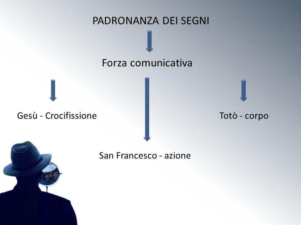 PADRONANZA DEI SEGNI Forza comunicativa Gesù - Crocifissione San Francesco - azione Totò - corpo
