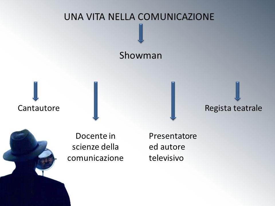 UNA VITA NELLA COMUNICAZIONE Showman Cantautore Docente in scienze della comunicazione Presentatore ed autore televisivo Regista teatrale
