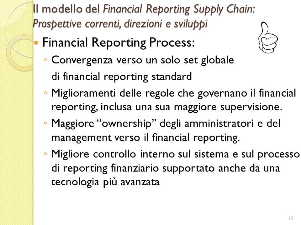 Il modello del Financial Reporting Supply Chain: Prospettive correnti, direzioni e sviluppi Financial Reporting Process: Convergenza verso un solo set globale di financial reporting standard Miglioramenti delle regole che governano il financial reporting, inclusa una sua maggiore supervisione.