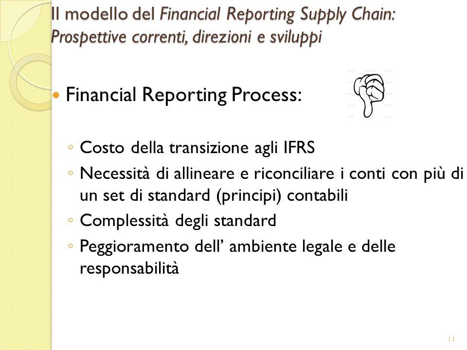 Il modello del Financial Reporting Supply Chain: Prospettive correnti, direzioni e sviluppi Financial Reporting Process: Costo della transizione agli IFRS Necessità di allineare e riconciliare i conti con più di un set di standard (principi) contabili Complessità degli standard Peggioramento dell ambiente legale e delle responsabilità 11