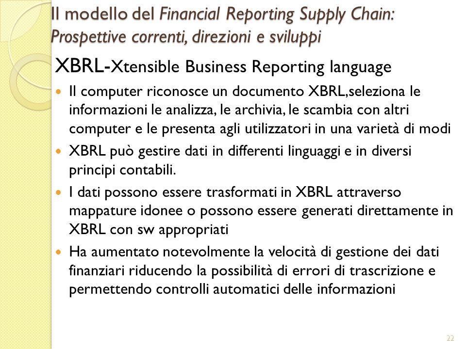 Il modello del Financial Reporting Supply Chain: Prospettive correnti, direzioni e sviluppi XBRL- Xtensible Business Reporting language Il computer riconosce un documento XBRL,seleziona le informazioni le analizza, le archivia, le scambia con altri computer e le presenta agli utilizzatori in una varietà di modi XBRL può gestire dati in differenti linguaggi e in diversi principi contabili.