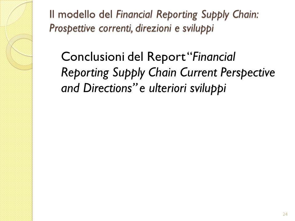 Il modello del Financial Reporting Supply Chain: Prospettive correnti, direzioni e sviluppi Conclusioni del Report Financial Reporting Supply Chain Cu