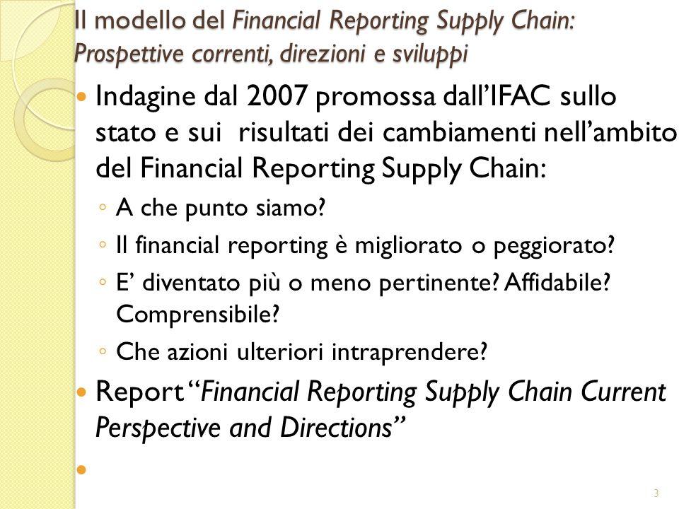 Il modello del Financial Reporting Supply Chain: Prospettive correnti, direzioni e sviluppi Indagine dal 2007 promossa dallIFAC sullo stato e sui risultati dei cambiamenti nellambito del Financial Reporting Supply Chain: A che punto siamo.
