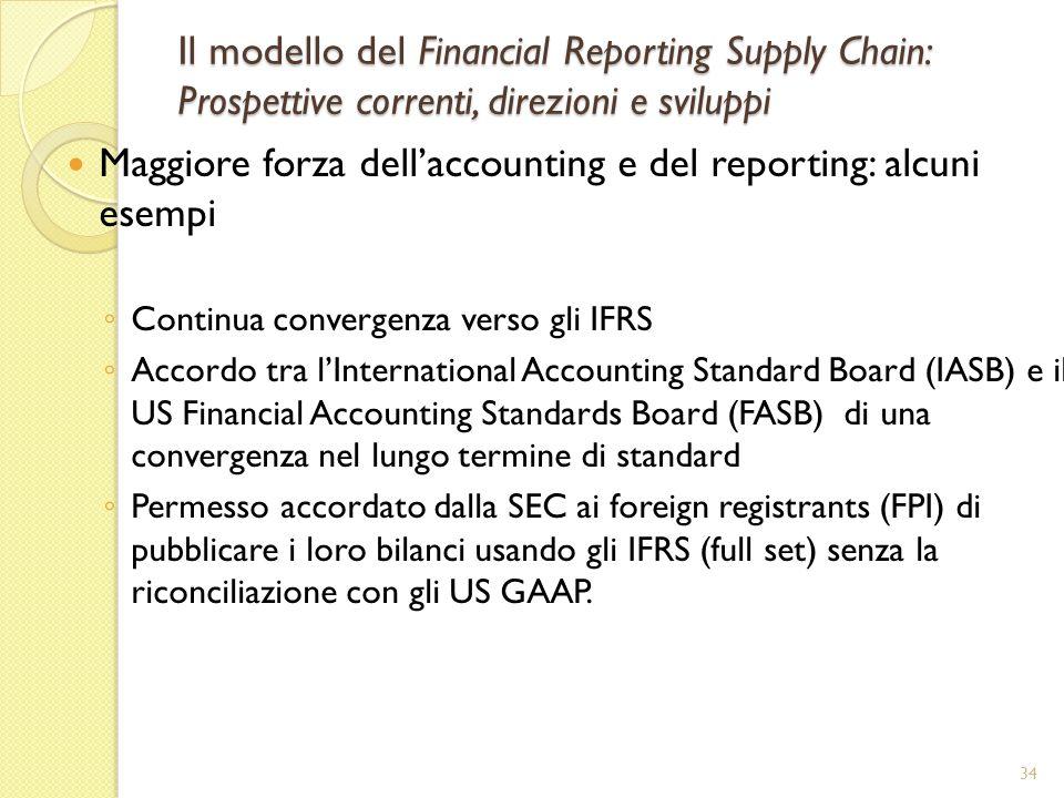 Il modello del Financial Reporting Supply Chain: Prospettive correnti, direzioni e sviluppi Maggiore forza dellaccounting e del reporting: alcuni esempi Continua convergenza verso gli IFRS Accordo tra lInternational Accounting Standard Board (IASB) e il US Financial Accounting Standards Board (FASB) di una convergenza nel lungo termine di standard Permesso accordato dalla SEC ai foreign registrants (FPI) di pubblicare i loro bilanci usando gli IFRS (full set) senza la riconciliazione con gli US GAAP.