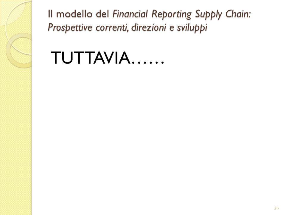 Il modello del Financial Reporting Supply Chain: Prospettive correnti, direzioni e sviluppi TUTTAVIA…… 35